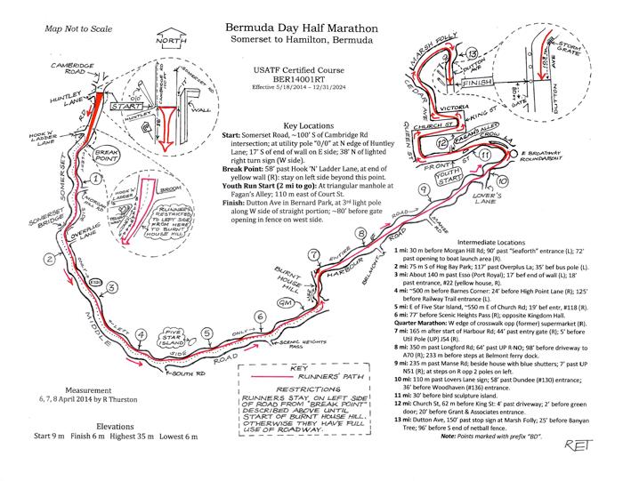 west-course-map